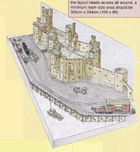 Peco Setrack OO Plan 3. 'A Scenic Oval Layout--Caernarfon Harbour'